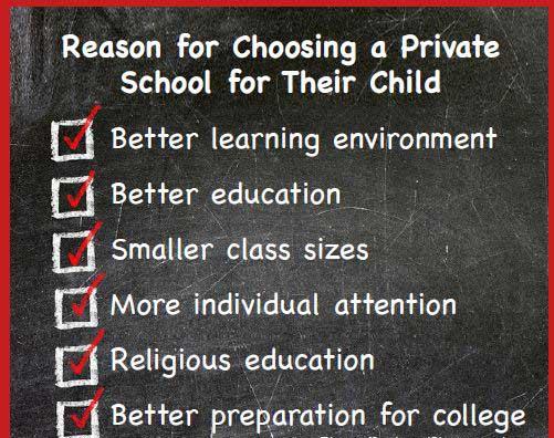 choose-school
